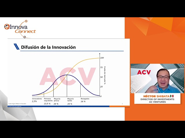 InnovaConnect: Hector Shibata, Director Investments AC Ventures