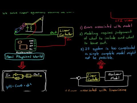 Modeling Physical Systems, An Overview