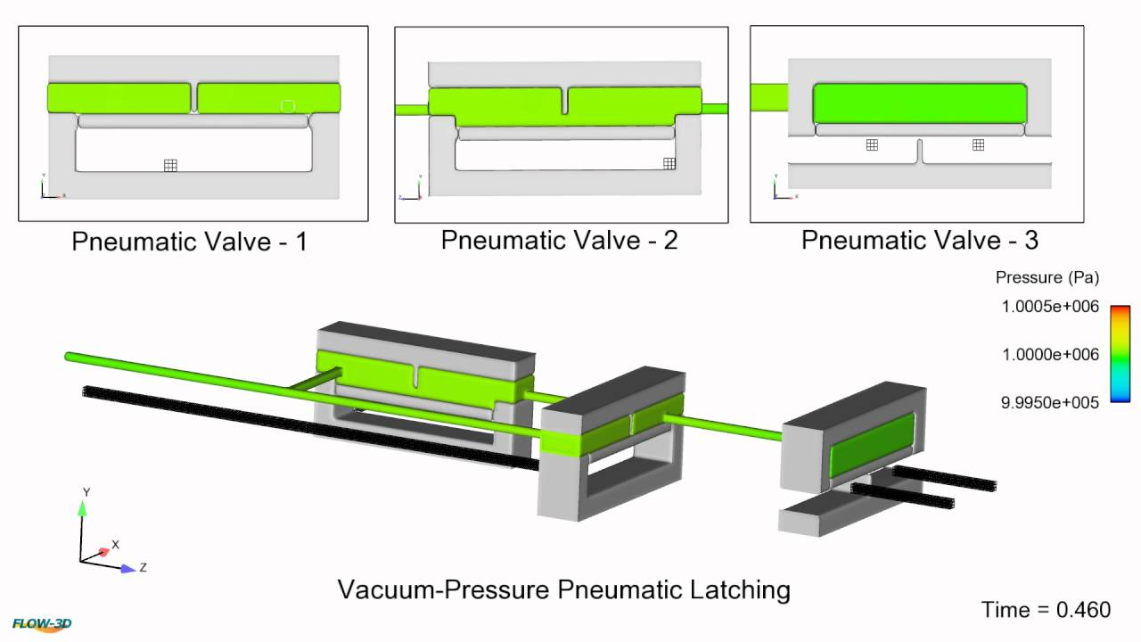 microfluidic circuit pneumatic latching valve [ 1280 x 720 Pixel ]