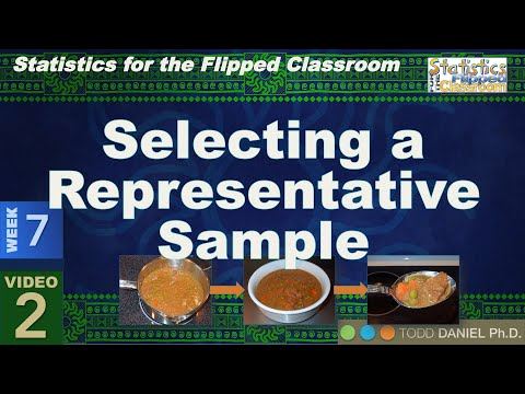 7-2 Selecting a Representative Sample