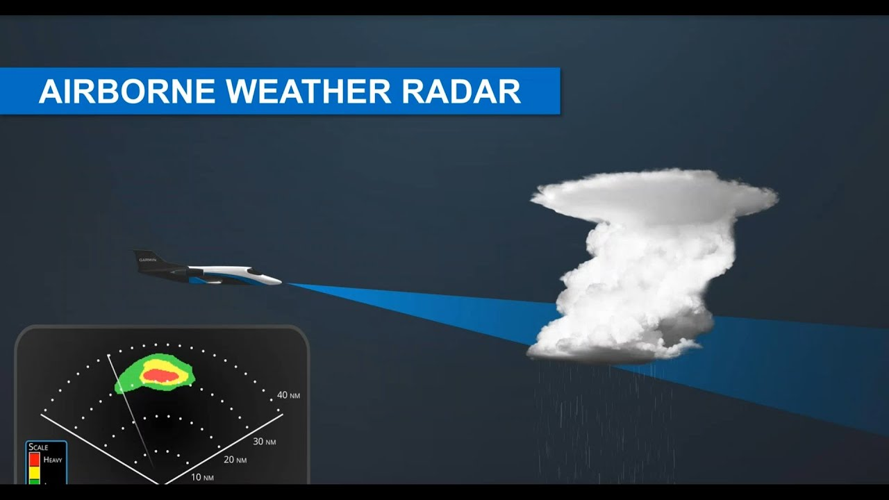 Garmin's new weather radar hopes to reduce pilot workload