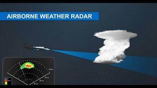 Garmin Airborne Weather Radar Fundamentals