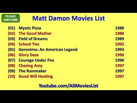 Matt Damon Movies List...