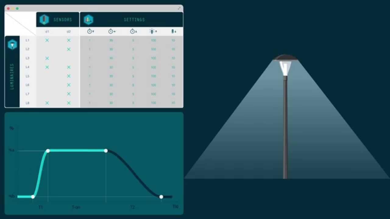 how does the schr der smart autonomous adaptive lighting work youtube. Black Bedroom Furniture Sets. Home Design Ideas