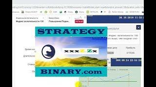 Download Video Strategy xxxZ.Zx Binary.com MP3 3GP MP4