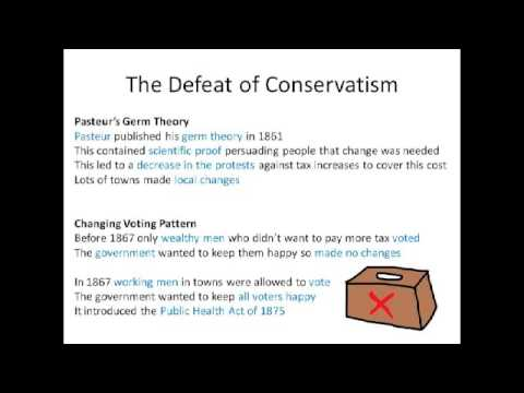 Public Health History GCSE Revision Video