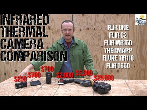 Infrared Camera Comparison- 6 IR Cameras Reviewed from $250