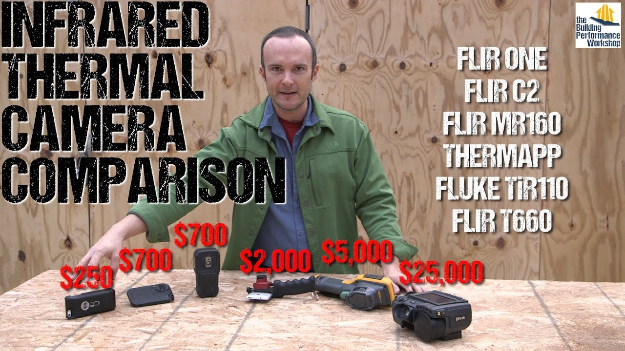 Infrared Camera Comparison- 6 IR Cameras Reviewed from $250 to $25K
