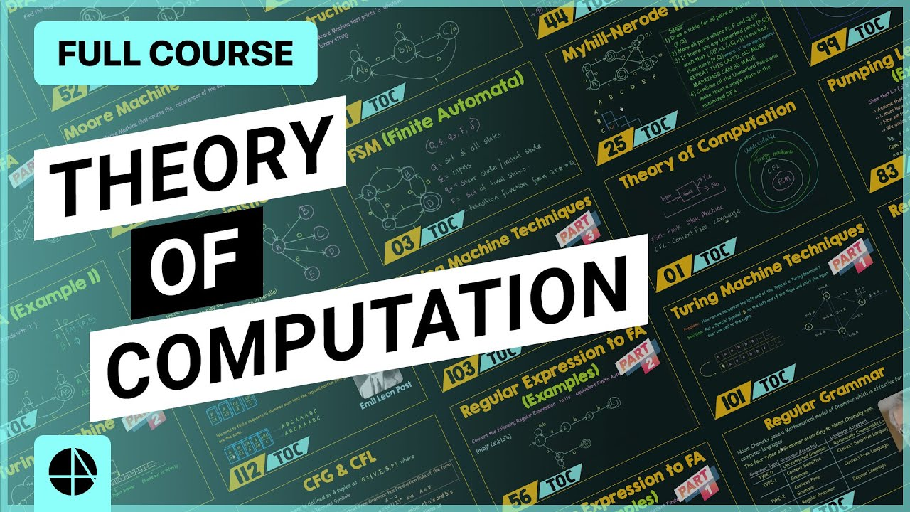 Theory Of Computation Notes Pdf