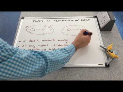 Types of Intermolecular Forces