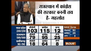 Assembly Election Results | Ashok Gehlot invites 'Others' to support Congress in Rajasthan