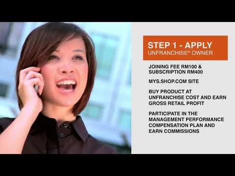 Market America - UnFranchise Malaysia Business Presentation