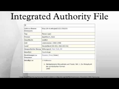 Integrated Authority File