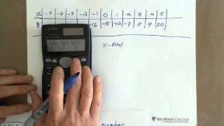 Scientific Calculator: Calculating Algebraic Expression(Description., 2015-08-19T16:37:22.000Z)