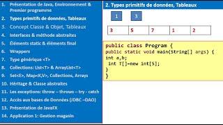 3 Java Level 1 Tableau De Donnees Entiers Calcul Part1 Youtube