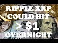 Ripple XRP Could Hit + $1 OVERNIGHT