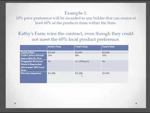 Procurement Lesson 2 - Geographic Preference - YouTube