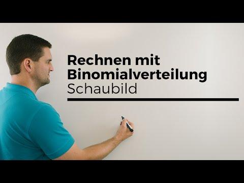 Verkettung, Verketten von Funktionen, innere/äußere Funktion | Mathe by Daniel Jung from YouTube · Duration:  3 minutes 5 seconds