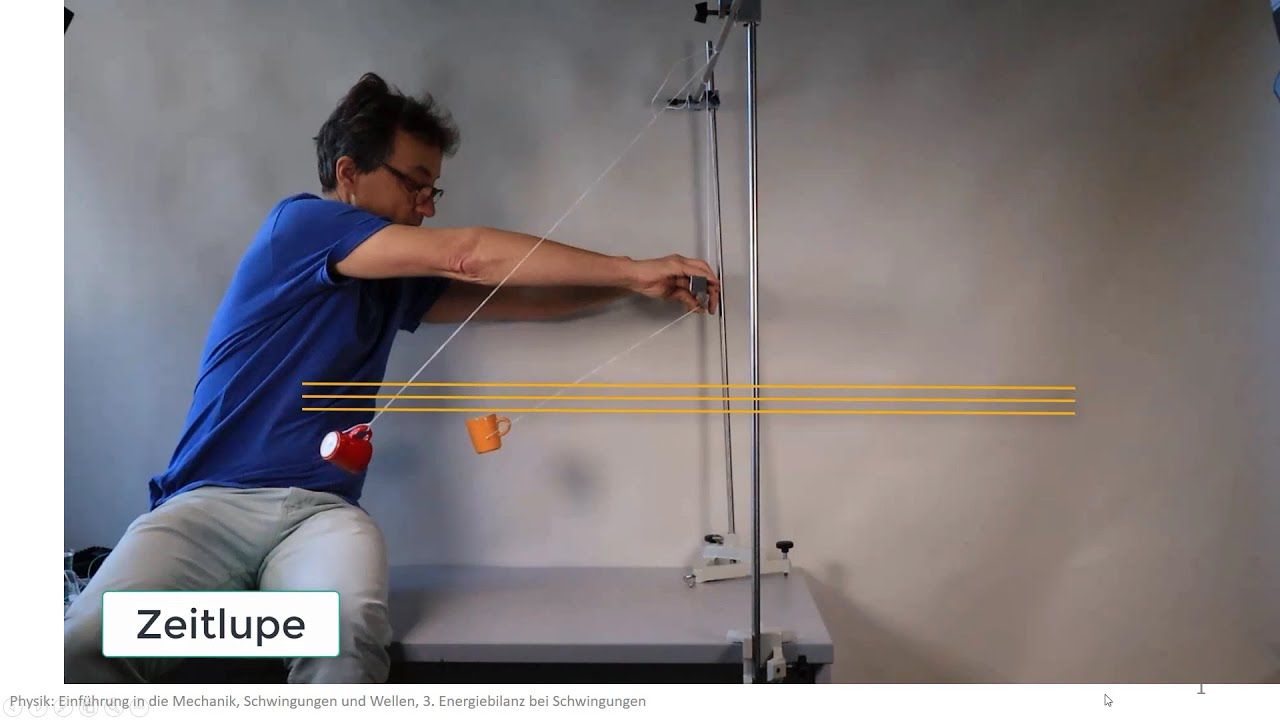 Mechanik Schwingungen Experiment: Energiebilanz des Fadenpendels