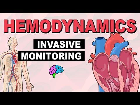 Invasive Monitoring | Hemodynamics (Part 5)