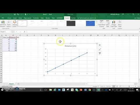Creating a Line Graph in Excel