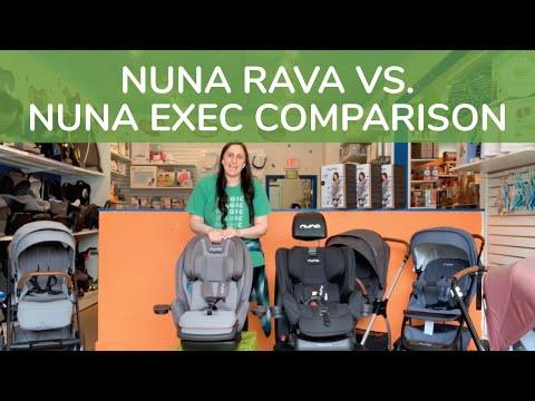 Nuna Rava vs. Nuna Exec 2020 | Convertible Car Seat Comparison | Convertible Car Seat Review
