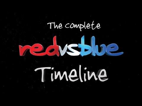 The Complete, Unabridged Timeline Of Red vs Blue - EruptionFang