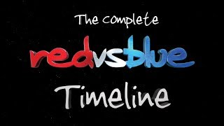 The Complete, Unabridged Timeline Of Red vs Blue