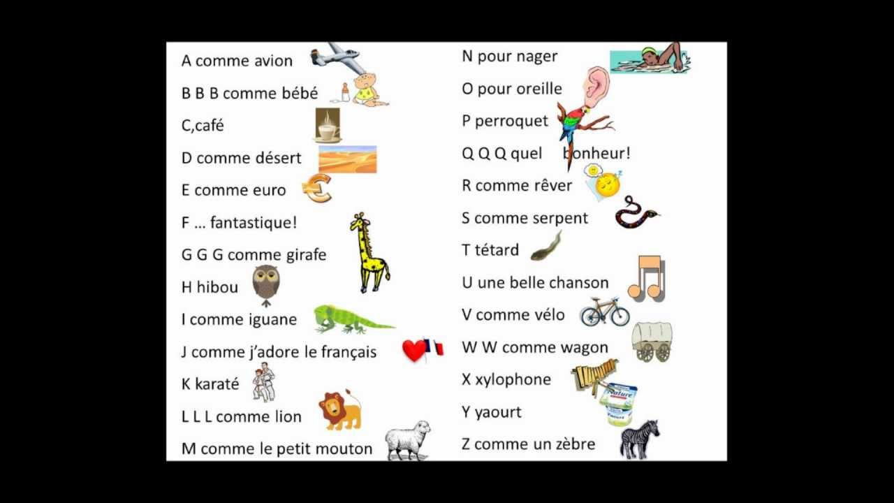 alphabet song in French