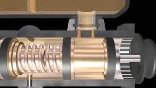видео Главный тормозной цилиндр: устройство, принцип работы, схема