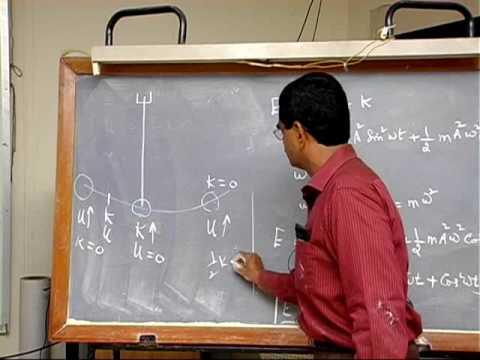 SubbiahPandian Mechanical Universe Part 16 Harmonic Motion 2