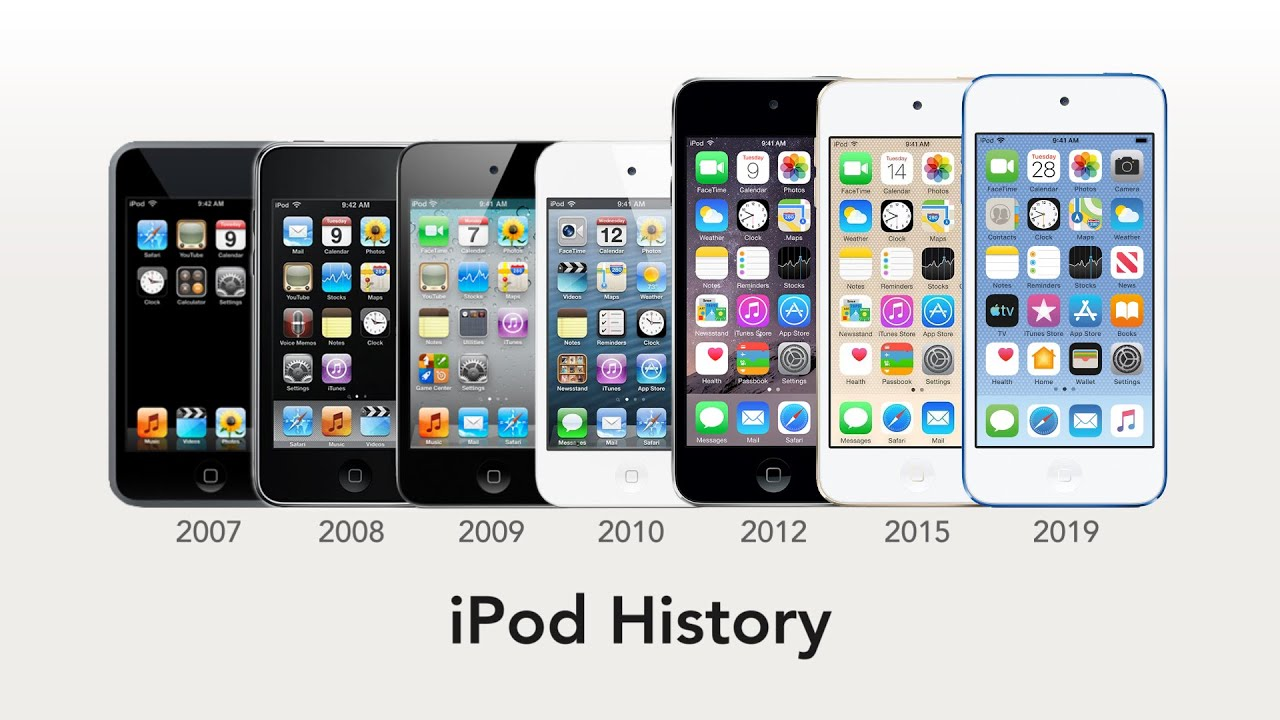 New Ipod Touch History From 1st To 7th Generation Youtube