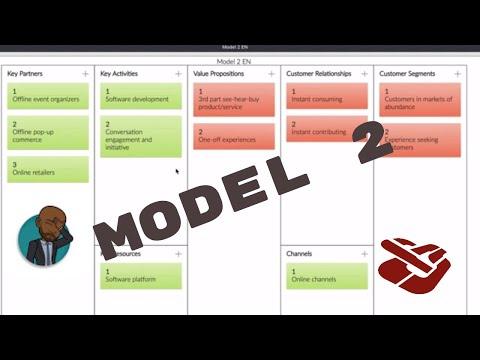 How business model canvas works? - Model 2 | Martisz Legal