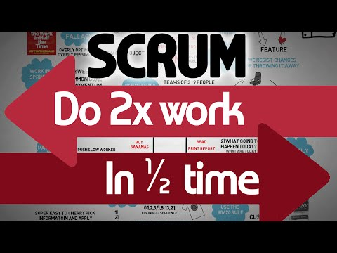 scrum-methodology-and-definition---do-twice-the-work-in-half-the-time---agile-project-management