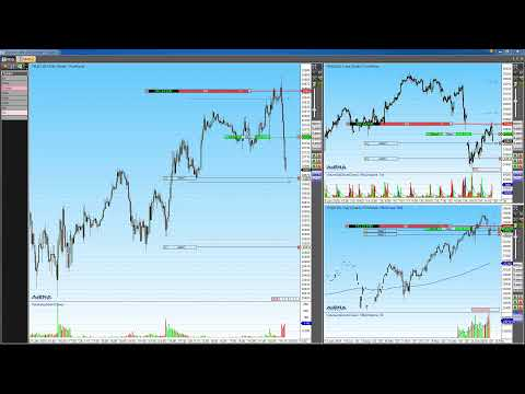 🔴 Live Dow 29.01.2020
