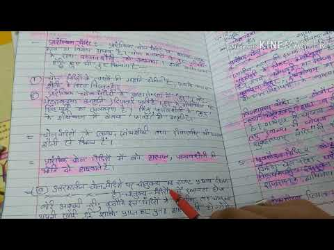 Fms delhi essay help you achieve your career goals