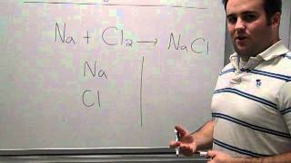 Mr. Kosensky- Balancing Chemical Equations