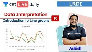 CAT: Introduction to Line Graph – L10   DATA INTERPRETATION   Unacademy CAT   Ashish Sir