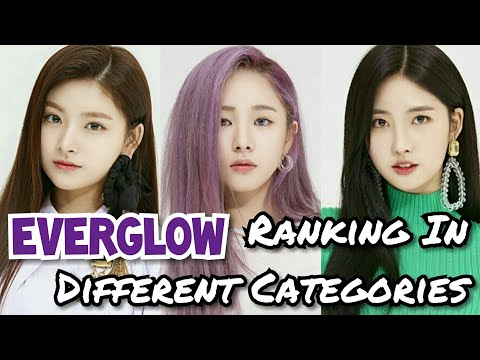 EVERGLOW RANKING IN DIFFERENT CATEGORIES
