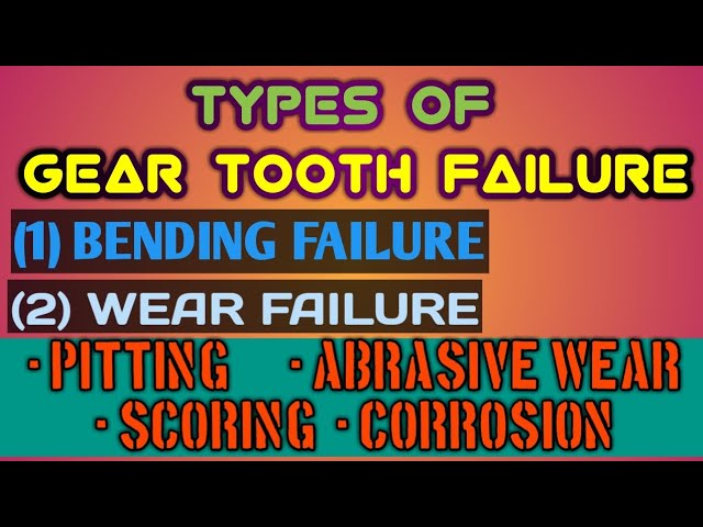 Types Of Gear Tooth Failure | Gtu | Bending Failure, Pitting, Wear Failure, Abrasive wear, wear