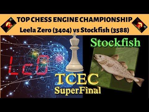 Leela Chess Zero vs Stockfish : Battle between world's strongest Chess Programs