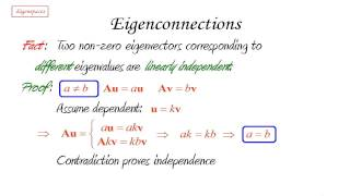 Eigenspaces 2