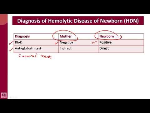 Hematology - 4 | U1-L36 | Diagnosis of HDN