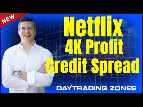 Netflix Stock earnings - How to Profit From NFLX Earnings (4k Case Studies)