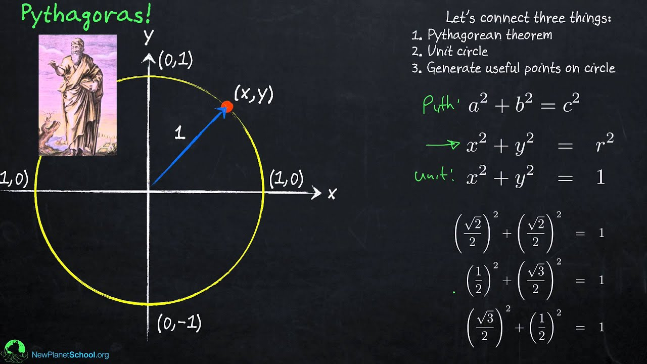 SAT Trigonometry  SOHCAHTOA and Radians besides S les for Primary Math U S  Edition in addition Unit Circle Trig Worksheet Worksheets For All   Download And Share as well Lcm Worksheets 6th Grade Inspirational Unit Circle Worksheet Math 36 as well 10 5 Practice Worksheet Answers   10 5 Practice Worksheet ' Name K6 as well Unit Circle Trig Worksheet   Checks Worksheet likewise Free Fifth Grade Math Worksheets   edHelper likewise Grade 7  Unit 1   Practice Problems   Open Up Resources additionally Trigonometry  Unit Circle   YouTube further 23 Worksheet Structure Of Dna and Replication   kilimandjarouk together with Expanded Form Fill In The Chart To S Many Hundreds Tens And  Math 36 moreover Area   Perimeter Worksheets   Free    monCoreSheets besides 38 Unit Circle Worksheet Pics   Gulftravelupdate together with Unit circle worksheet math 36  2633586   Worksheets liry furthermore Math Math 36 Unit Circle Worksheet   American Math also Free printable percentage of number worksheets. on math 36 unit circle worksheet