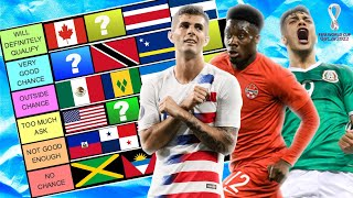 CONCACAF 2022 World Cup Qualifiers Predictions: TIER LIST
