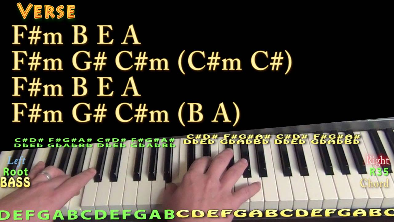 Million Years Ago Adele Piano Lesson Chord Chart