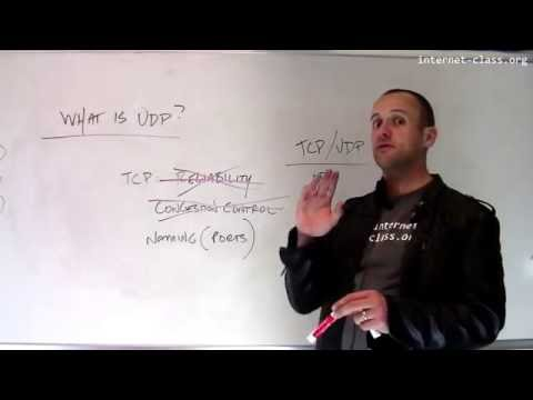What is the universal datagram protocol (UDP)?
