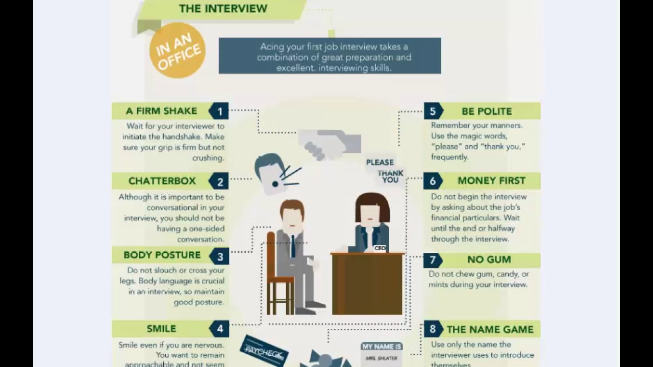 interview etiquette 15751604157515781610160316101578 16011610 157516041605160215751576160415751578 157516041588158215891577 interview etiquette