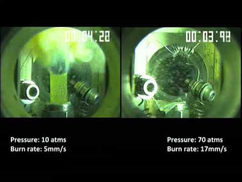 Understanding Combustion - Part III - Solid fuels